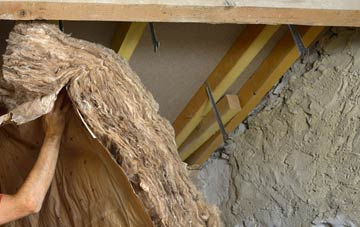 Orkney Islands pitched roof insulation costs
